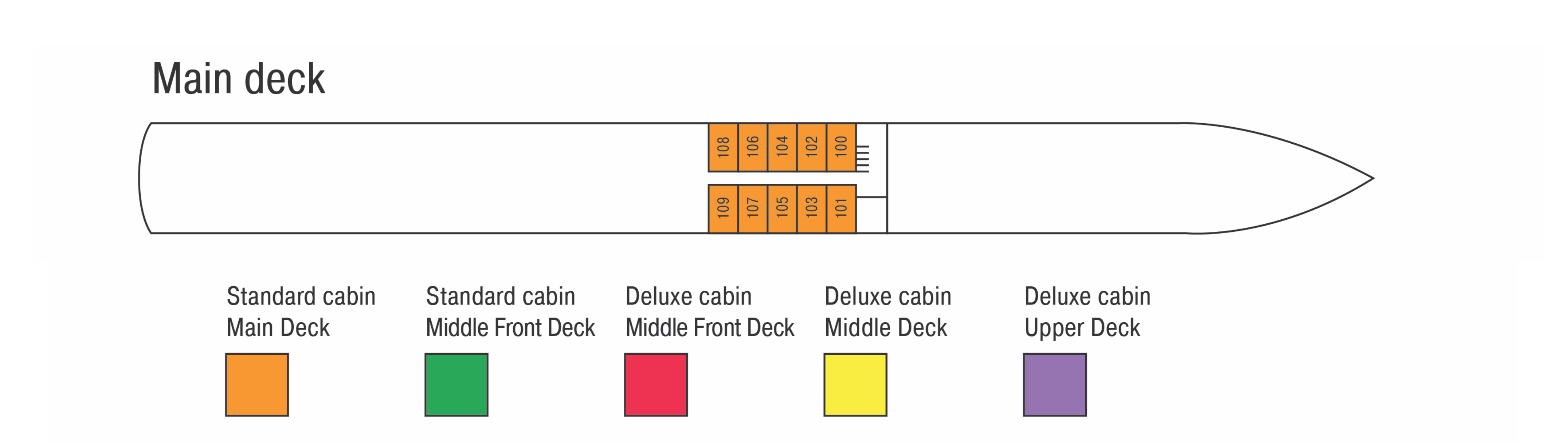 MS Crucestar, Main Deck