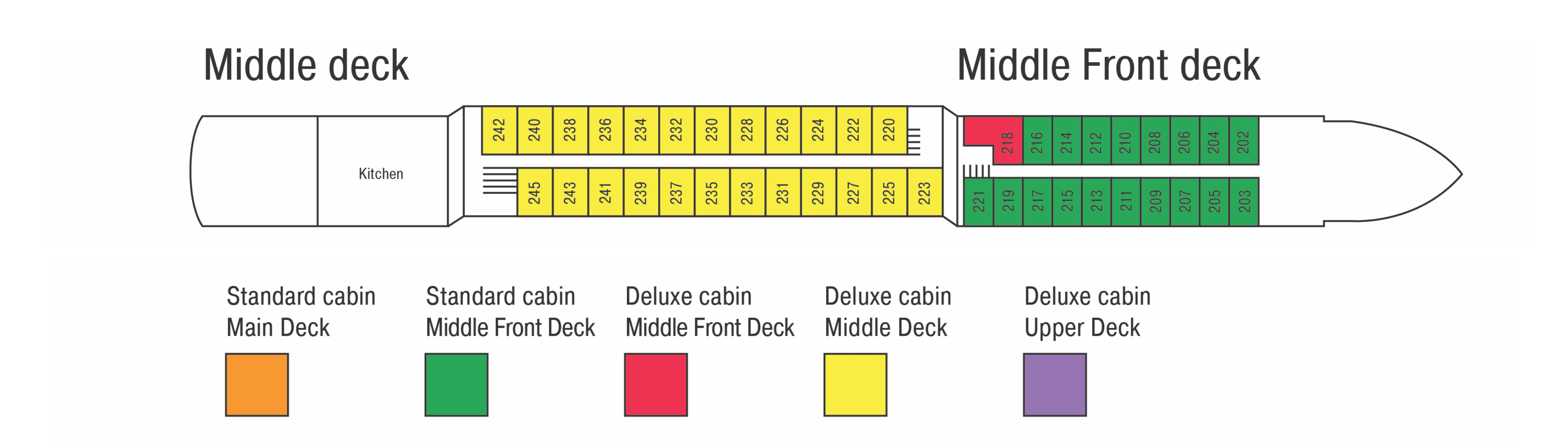 MS Crucebelle, Middle Deck
