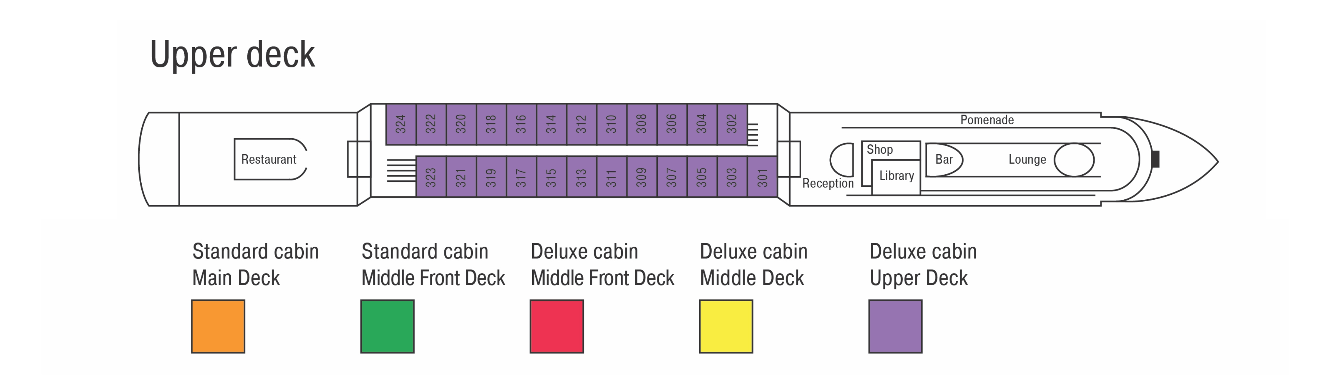 MS Crucebelle, Upper Deck