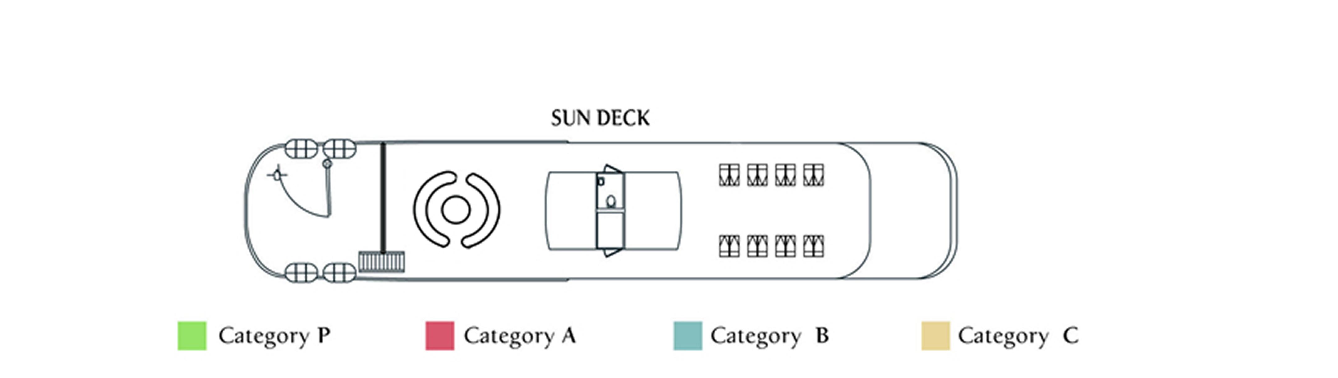 M/Y Harmony G, Sun Deck
