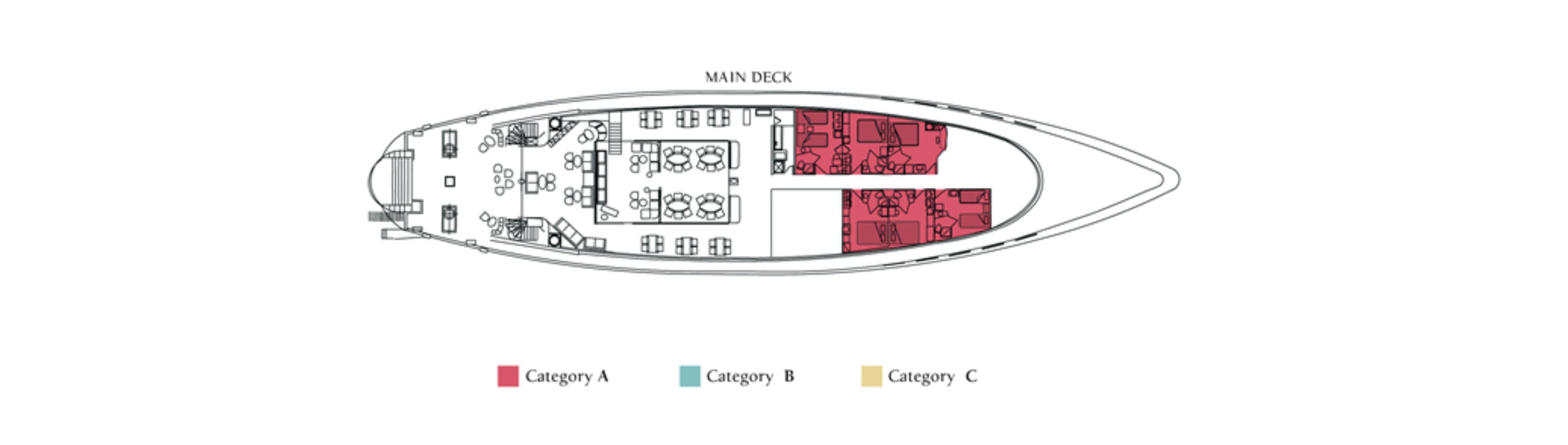 M/S Panorama, Main Deck