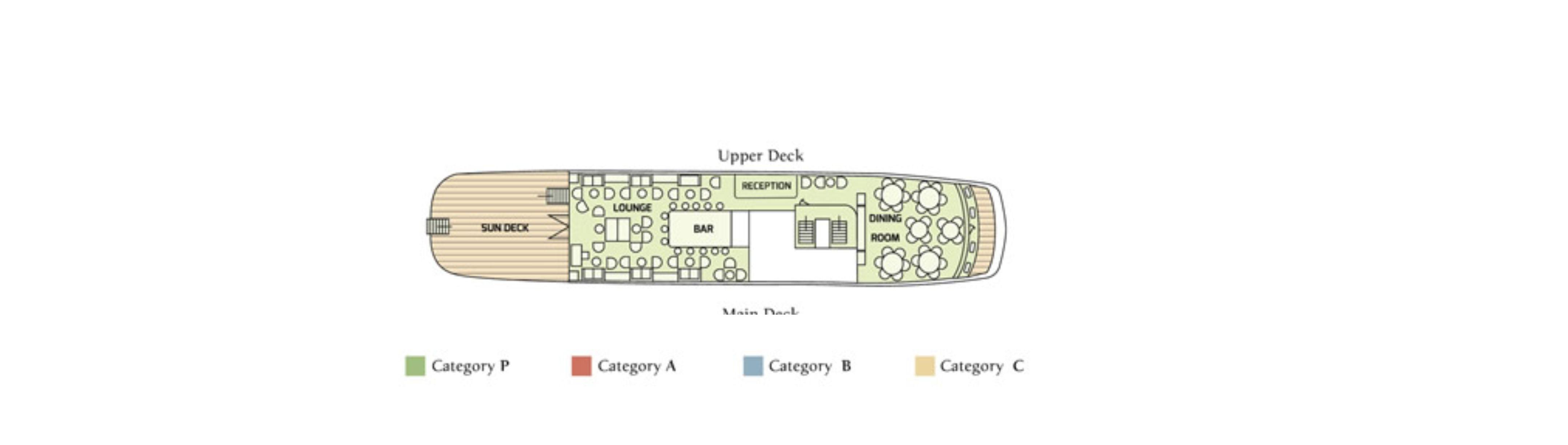 MY Callisto, Upper Deck