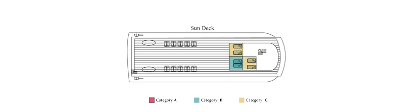 MY Pegasus, Sun deck