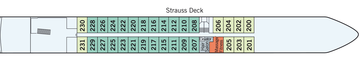 Strauss Deck Amadeus Classic