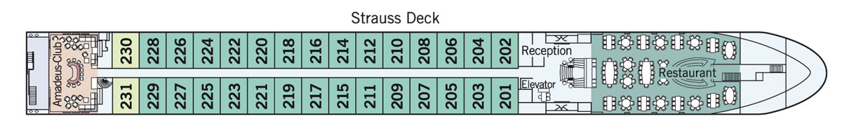 Strauss Deck Amadeus Provence