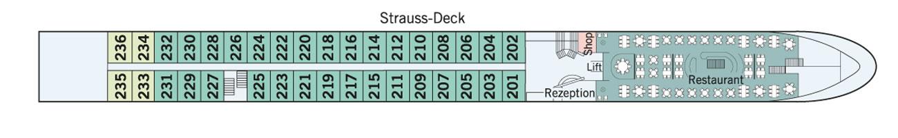 Strauss Deck Amadeus Silver II