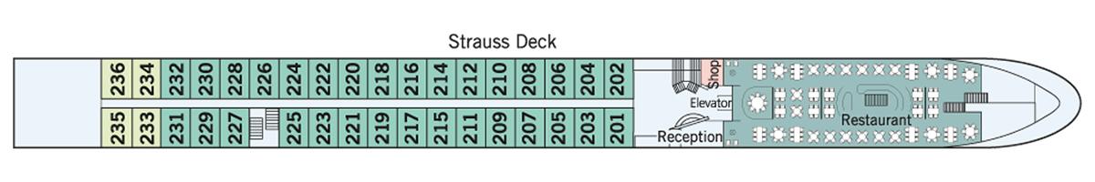 Strauss Deck Amadeus Silver III