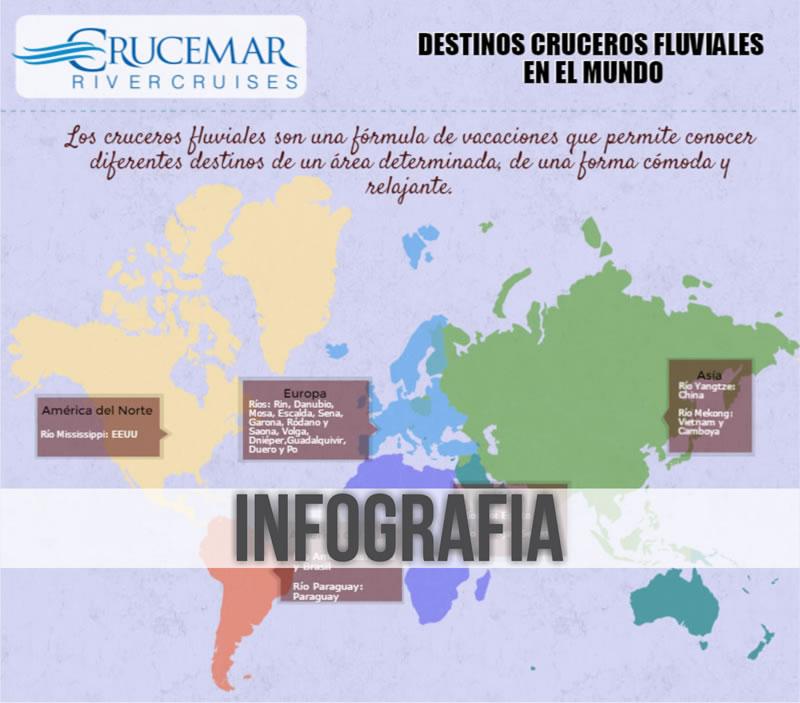 Infografia Cruceros fluviales